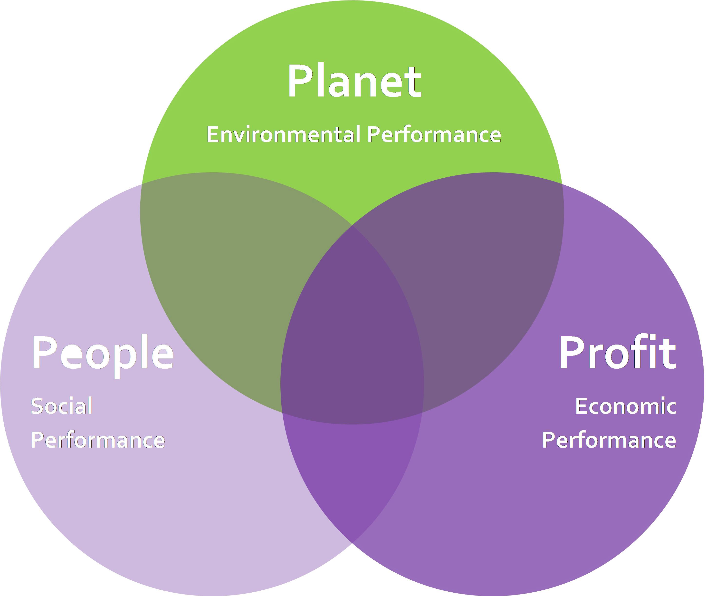 People Plant Profit logo copy